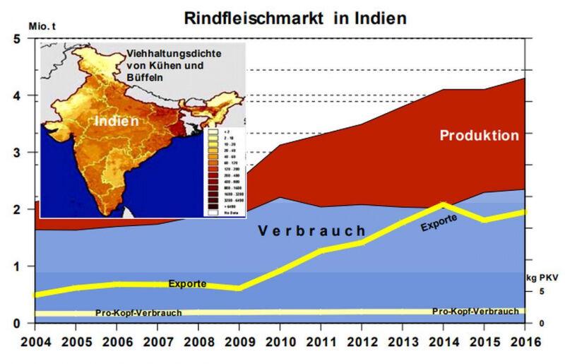 media/image/Rindfleischmarkt-in-Indien.jpg