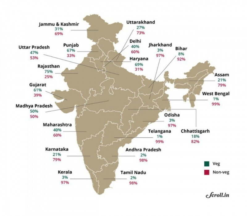 vegetarier_indien
